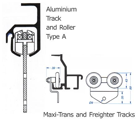 Australian Importing Group - Tracks and Rollers Diagram